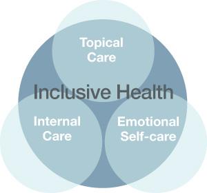 Dr Murad-inclusive health